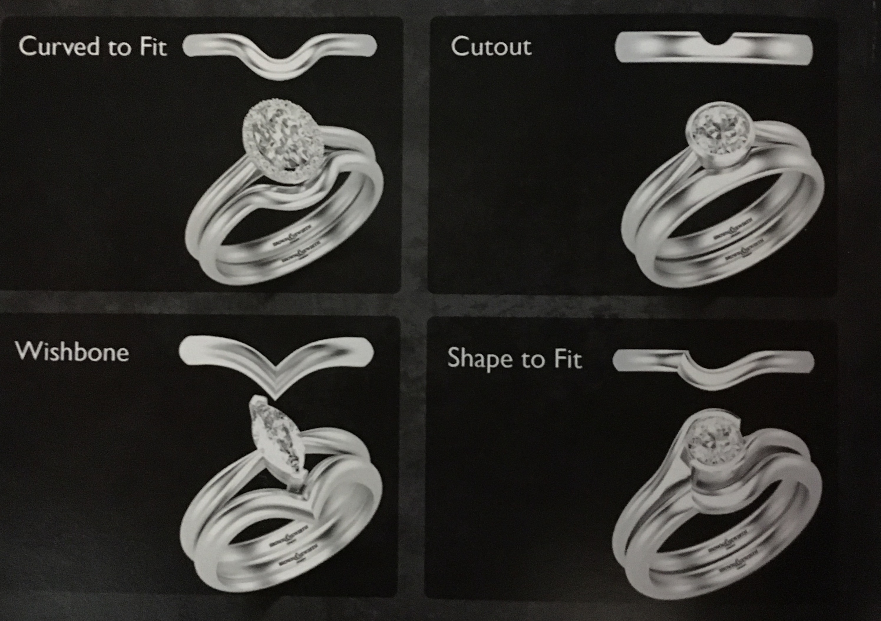 Ring shapes